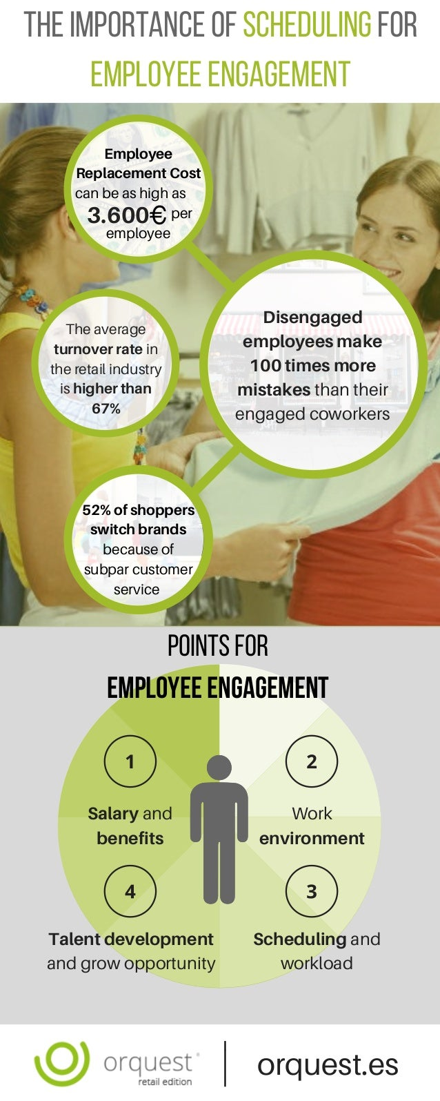 The average turnover rate in the retail industry is higher than 67% Employee Replacement Cost can be as high as per employ...