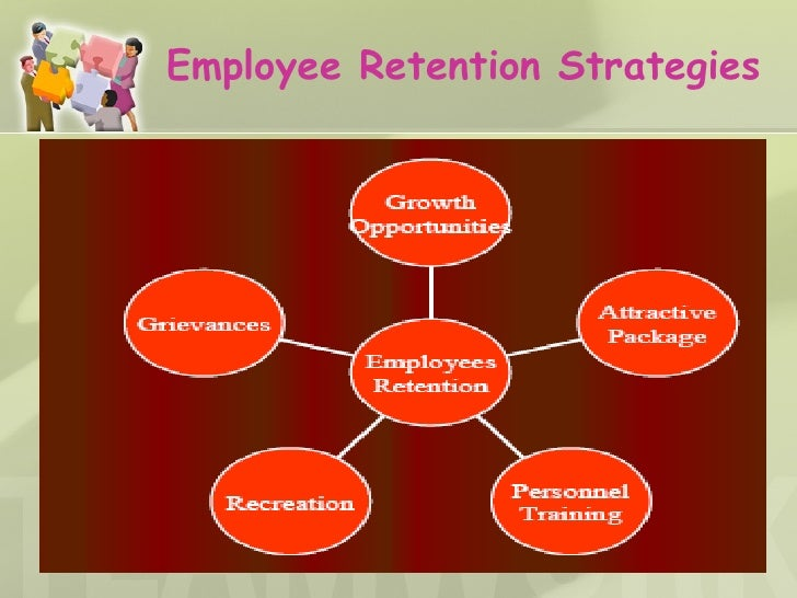 sbi employee retention strategies Human resource strategy is one of the means by which your people can attain defined business objectives.