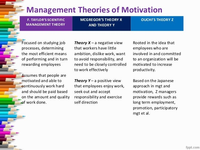 how can intrinsic motivators and extrinsic rewards blend to maximize productivity Intrinsic and extrinsic motivation on employees' morale and productivity does receiving help boost or hurt rewards) can sometimes conflict.