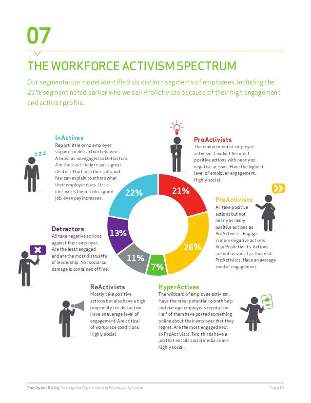 07  THE WORKFORCE ACTIVISM SPECTRUM  Our segmentation model identified six distinct segments of employees, including the  ...