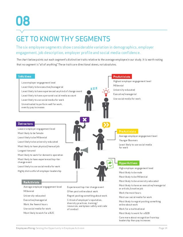 08  GET TO KNOW THY SEGMENTS  The six employee segments show considerable variation in demographics, employer  engagement,...