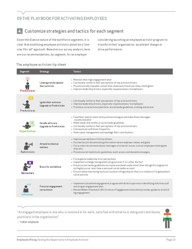 09 THE PLAYBOOK FOR ACTIVATING EMPLOYEES  Customize strategies and tactics for each segment  Given the diverse nature of t...