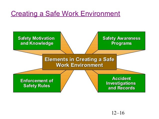 more on Occupational health and safety specialists : occupational