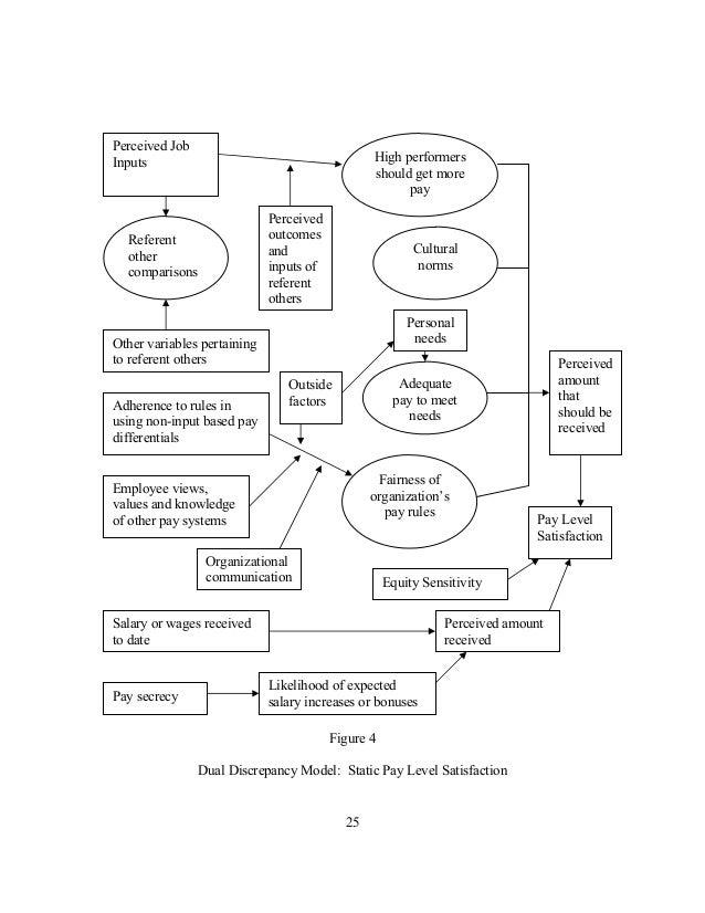 employee satisfaction and customer satisfaction pdf