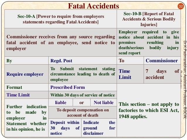 reflective account about accident What is a reflective account always remember never to use the childrens real names, put on the date, where the incident or accident took place.