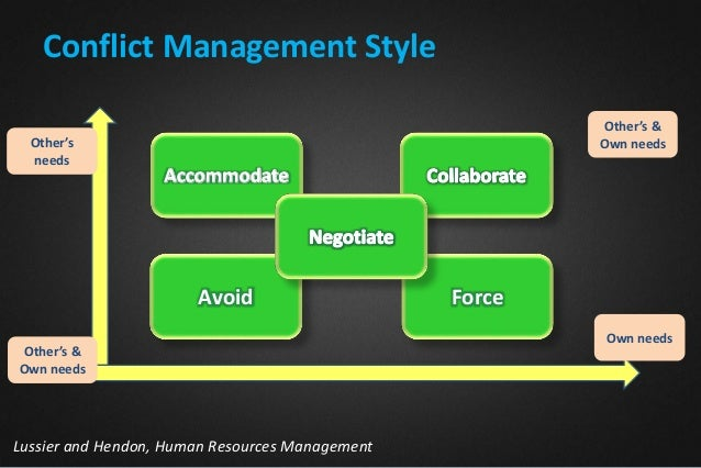 strikes and other forms of resolving labor management conflict Good conflict management procedures provide the opportunity to systematically redress an injustice without litigation, strikes or other forms of industrial actions ( mesch & dalton, 1992).