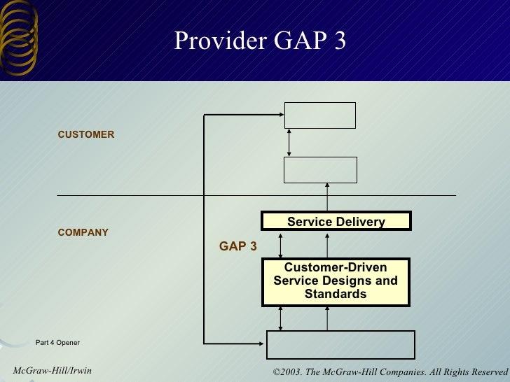Provider GAP 3 CUSTOMER COMPANY Service Delivery GAP 3 Customer-Driven Service Designs and  Standards Part 4 Opener