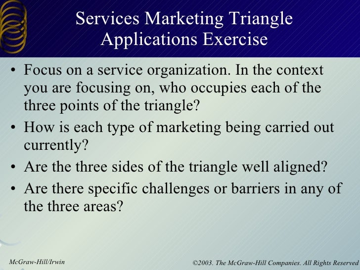 Services Marketing Triangle Applications Exercise <ul><li>Focus on a service organization. In the context you are focusing...
