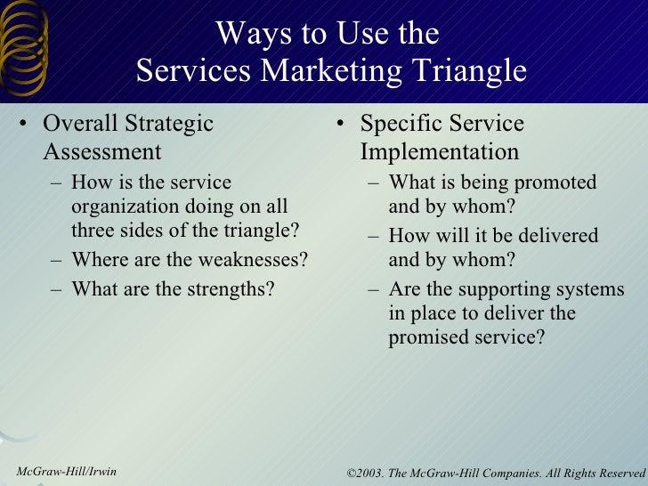 Ways to Use the  Services Marketing Triangle <ul><li>Overall Strategic Assessment </li></ul><ul><ul><li>How is the service...