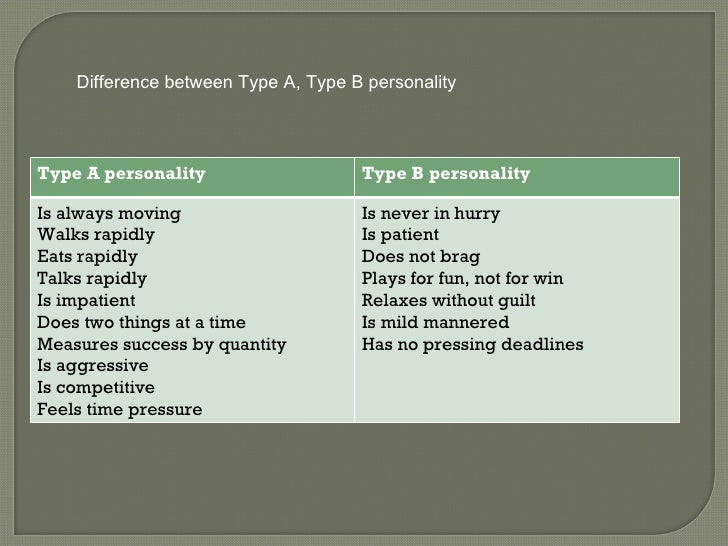 difference between type a and type b personality