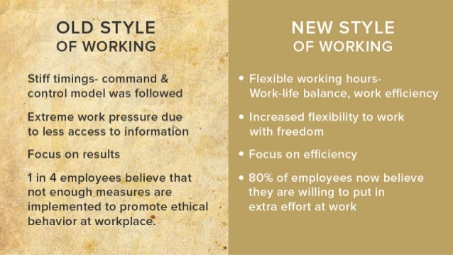 Employees Work Style Then & Now Slide 3