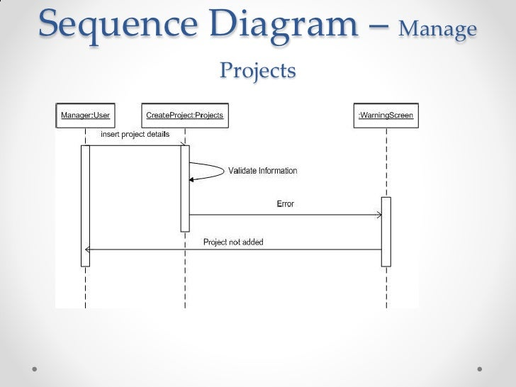 Employee time and task tracking system sequence diagram manage projects ccuart Choice Image