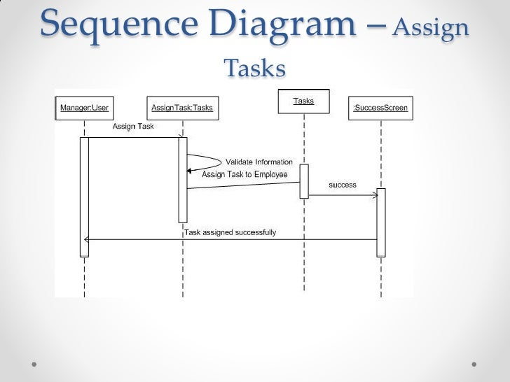Employee time and task tracking system sequence diagram add tasks 17 ccuart Gallery