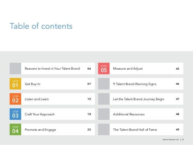 Employer brand playbook Linkedin Slide 2