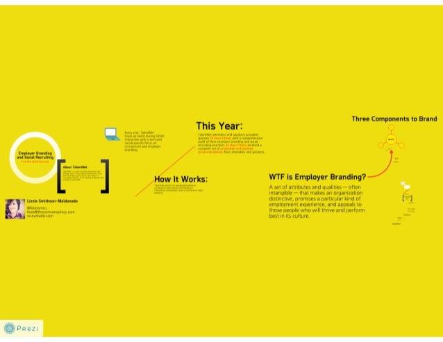 Employer Branding and Social Media