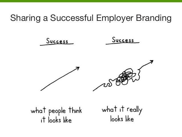 Sharing a Successful Employer Branding