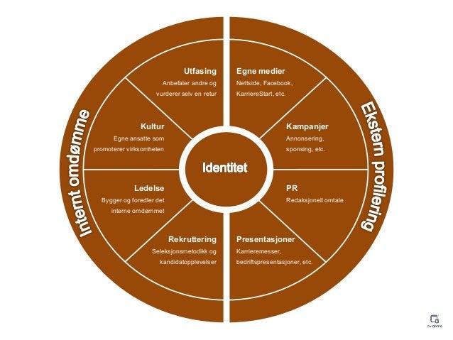 Employer branding - valg av arbeidsgiver og effektiv omdømmebygging
