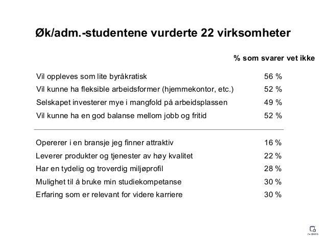 Øk/adm.-studentene vurderte 22 virksomheter Vil oppleves som lite byråkratisk 56 % Vil kunne ha fleksible arbeidsformer (h...