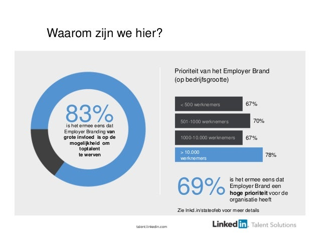 Employer brandwebcastpresentatie 2013_in_5_stappen_naar_een_sterk_werkgeversmerk Slide 3