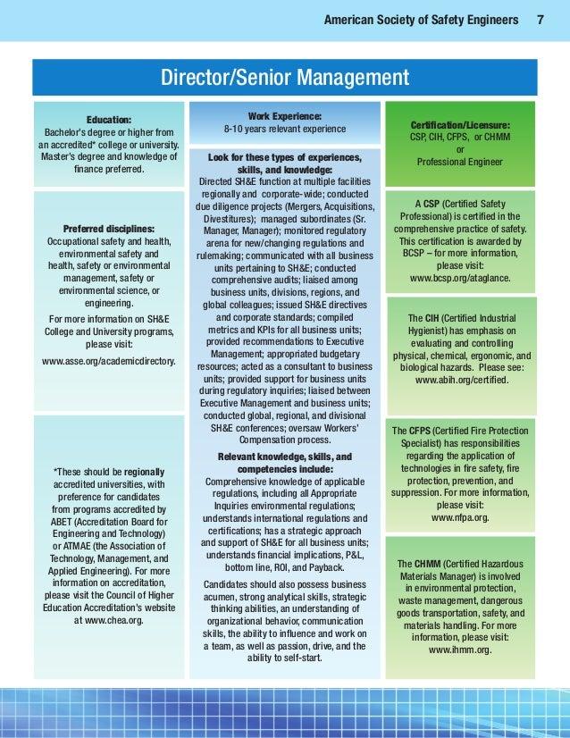 Carpentry Cladding Employer Handbook Version561 1