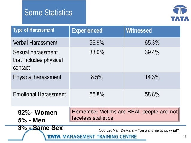Statistics sexual harassment at wal mart