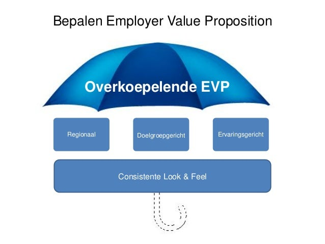 how to develop an employer value proposition