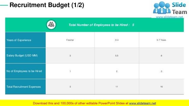 Employment Compensation Management PowerPoint Presentation