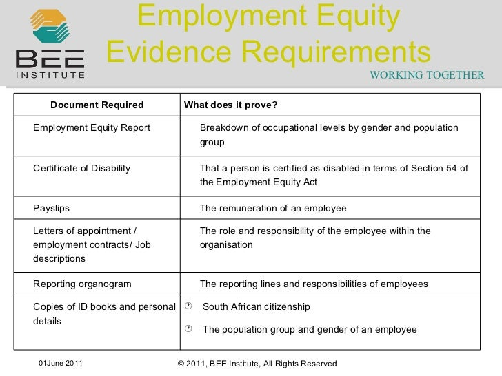 employment equity List of articles in category employment equity title employers have close shave with religious discrimination employment equity why employers cannot ignore equity laws.