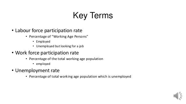 """Key Terms • Labour force participation rate • Percentage of """"Working Age Persons"""" • Employed • Unemployed but looking for ..."""