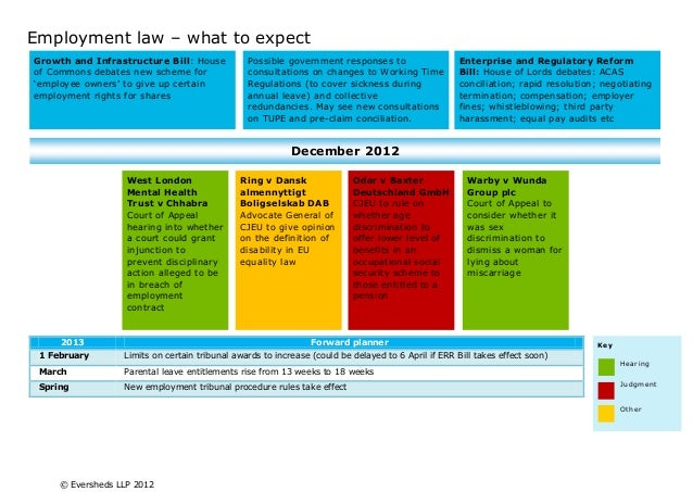 Employment law – what to expectGrowth and Infrastructure Bill: House           Possible government responses to           ...