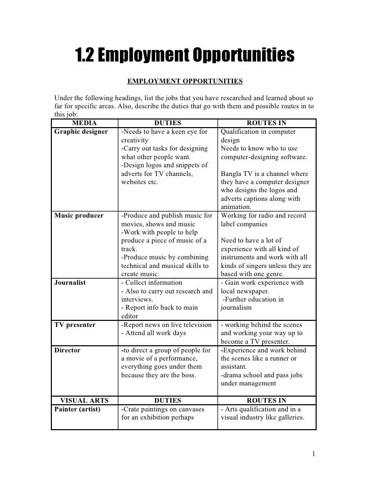 1 2 Employment Opportunities Worksheet