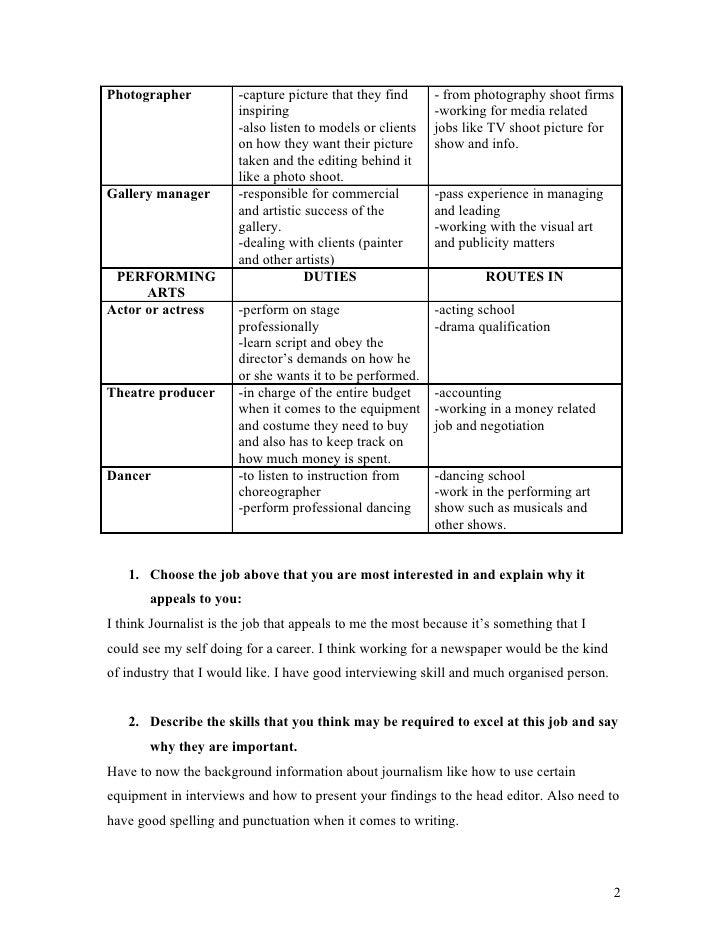 12 Employment opportunities worksheet – Job Readiness Worksheets
