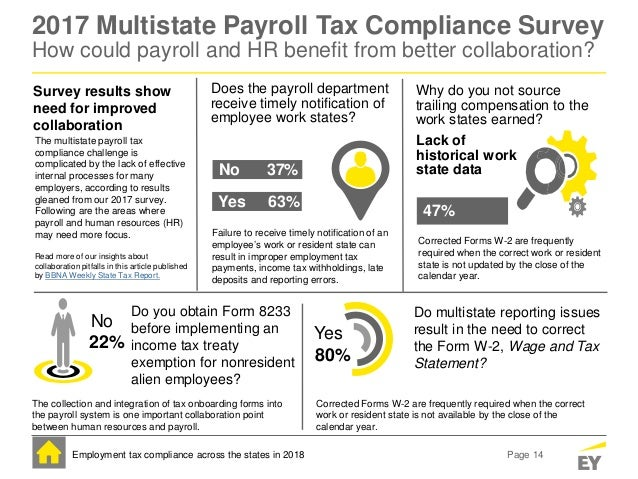 Employment tax compliance across the states in 2018