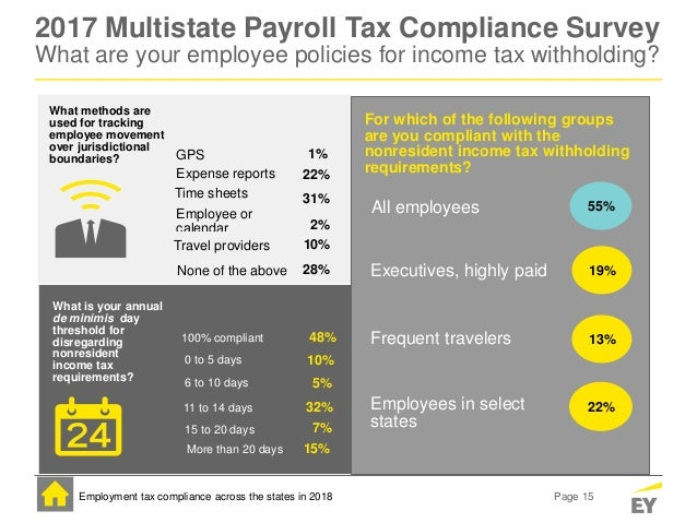 Multi-State Tax Issues for Payroll Compliance 2019