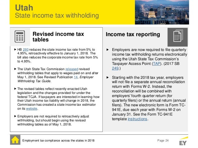 north carolina tax withholding tables 2017