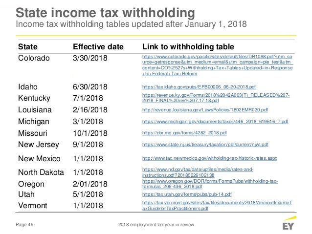 2018 Employment Tax Year In Review