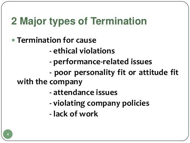 Employment termination – Termination of Employment