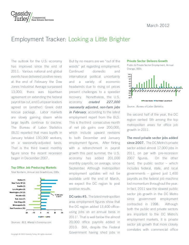 March 2012 Employment Tracker: Looking a Little Brighter                      The outlook for the U.S. economy            ...