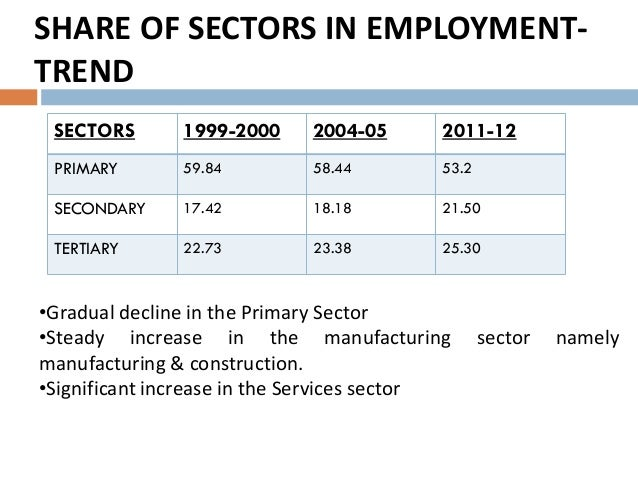 growth and decline in the primary secondary and tertiary sector The terms primary, secondary and tertiary sectors and gdp to the relative decline of the primary and secondary sectors and the growth of the tertiary sector.