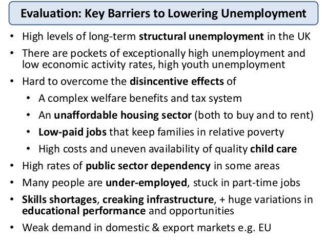 Employment Unemployment