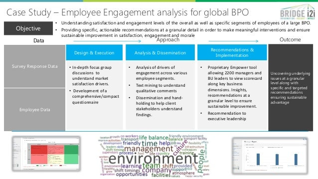 An Introduction To Employee Engagement Analytics Suite