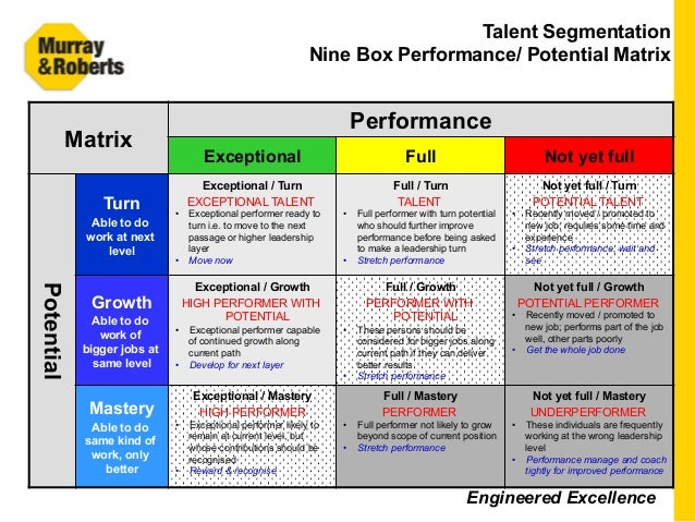 in pursuit of talent management essay Hard work beats talent when talent fails to work hard read this out to find out what is more important, talent or hardwork.