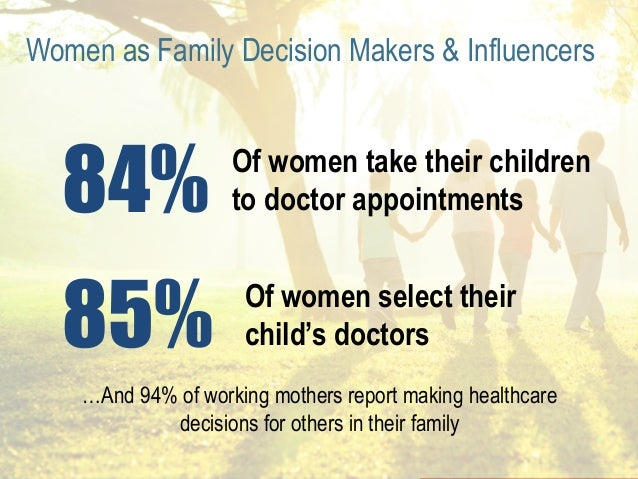 PAGE 16 % of family care givers who are women… Take a guess…