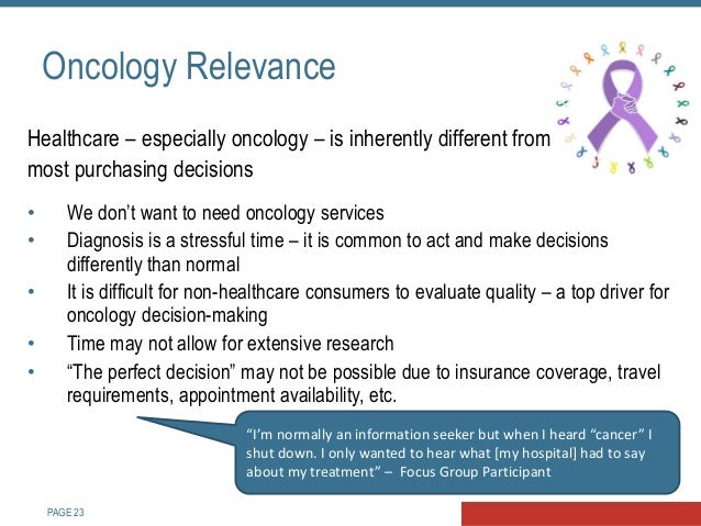 PAGE 24 Usage of Oncology Services Source: American Cancer Society • Compared to men, women use more cancer preventative s...