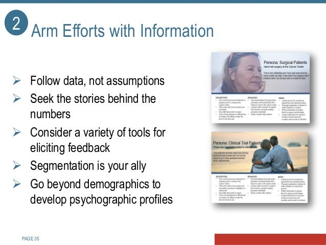 """PAGE 36 Consider a Variety of Data Gathering Tools Referring Physicians are Critical Most cancer patients are """"assisted ch..."""