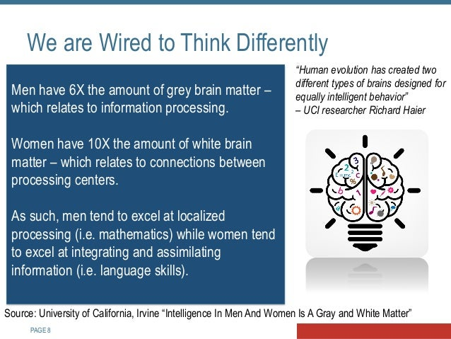 PAGE 9 We are Wired to Make Decisions Differently Numerous studies have shown that during decision making, women are more ...