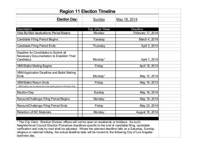 Region 11 Election Timeline Election Day: Description Vote-By-Mail Applications Period Begins  Sunday Day of the Week Mond...