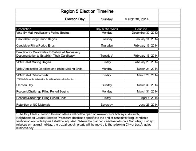Region 5 Election Timeline Election Day: Description Vote-By-Mail Applications Period Begins  Sunday Day of the Week Monda...