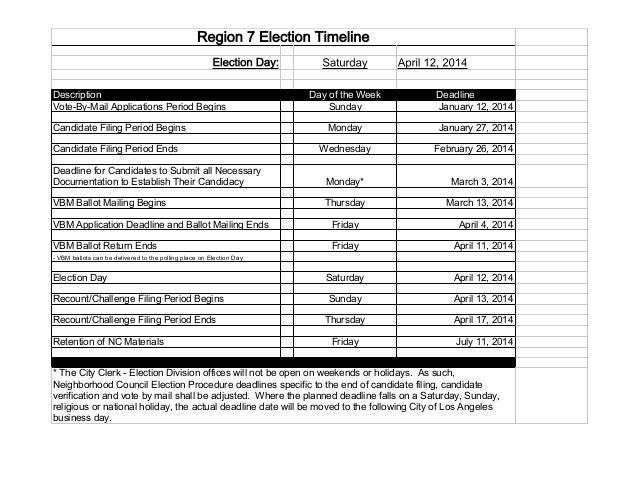 Region 7 Election Timeline Election Day: Description Vote-By-Mail Applications Period Begins Candidate Filing Period Begin...