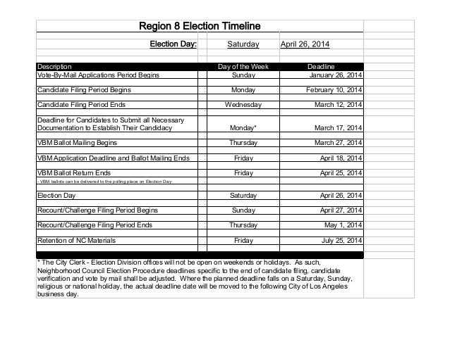 Region 8 Election Timeline Election Day: Description Vote-By-Mail Applications Period Begins Candidate Filing Period Begin...